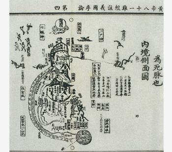 Topografía interna taoísta